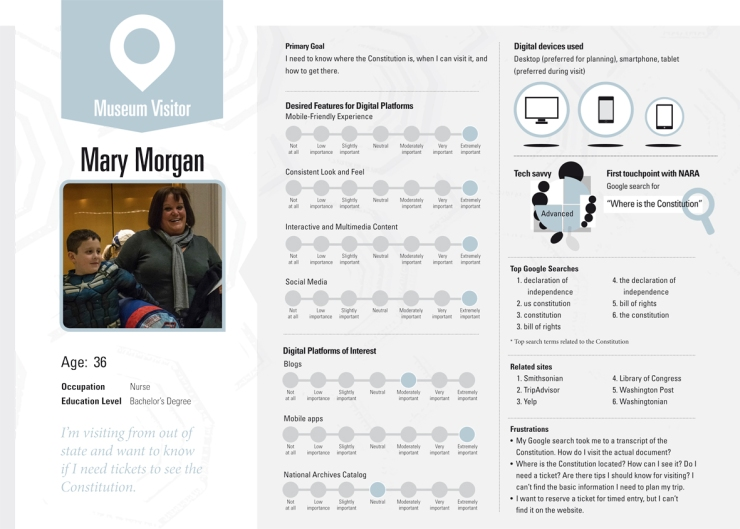 National Archives Digital Personas – Mary Morgen